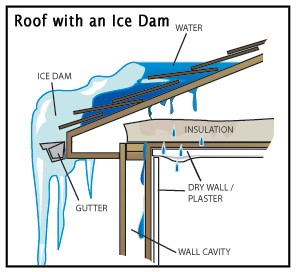 roof with ice dam